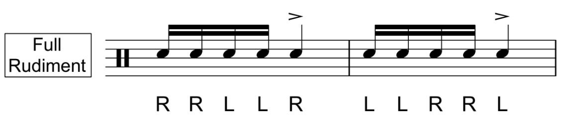 5 Stroke Roll | Full Rudiment | 100 BPM